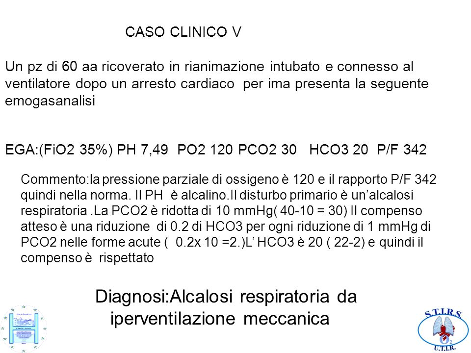 CASO CLINICO V Un pz di 60 aa ricoverato in rianimazione intubato e connesso al ventilatore dopo un arresto cardiaco per ima presenta la seguente emog