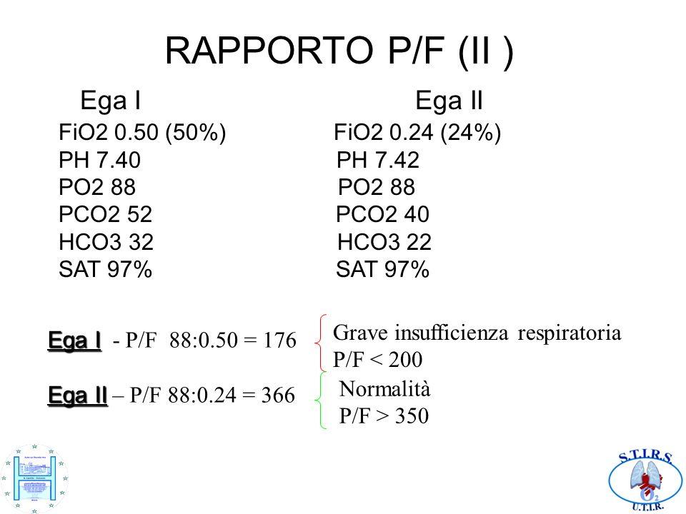 RAPPORTO P/F (II ) Ega I Ega II FiO2 0.50 (50%) FiO2 0.24 (24%) PH 7.40 PH 7.42 PO2 88 PO2 88 PCO2 52 PCO2 40 HCO3 32 HCO3 22 SAT 97% SAT 97% Ega I Eg