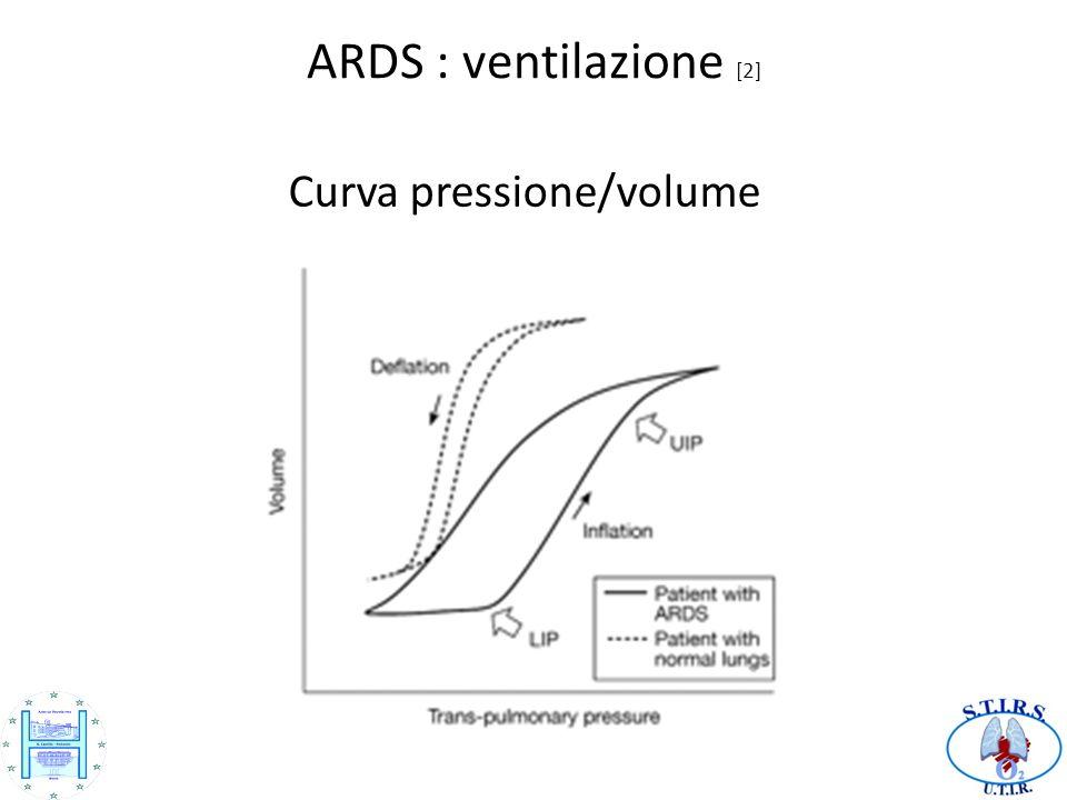 ARDS : ventilazione [2] Curva pressione/volume
