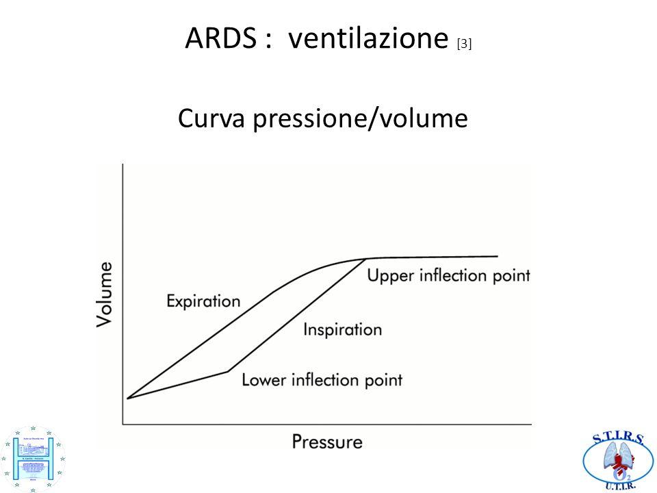 ARDS : ventilazione [3] Curva pressione/volume