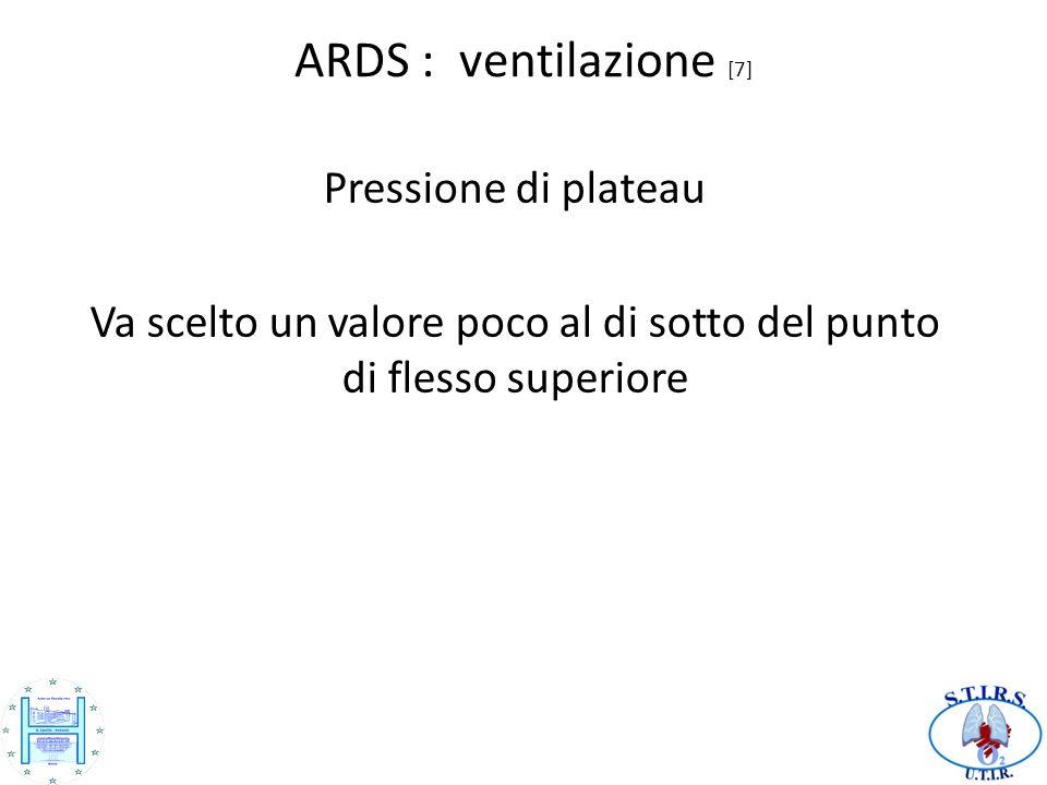 ARDS : ventilazione [7] Pressione di plateau Va scelto un valore poco al di sotto del punto di flesso superiore