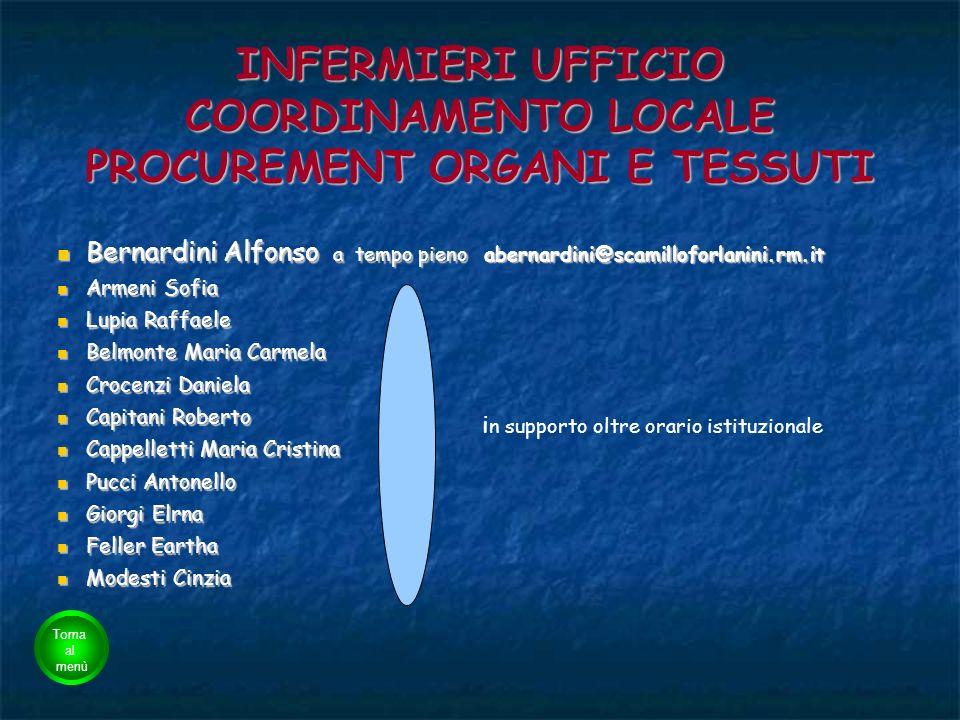 INFERMIERI UFFICIO COORDINAMENTO LOCALE PROCUREMENT ORGANI E TESSUTI Bernardini Alfonso a tempo pieno abernardini@scamilloforlanini.rm.it Bernardini A