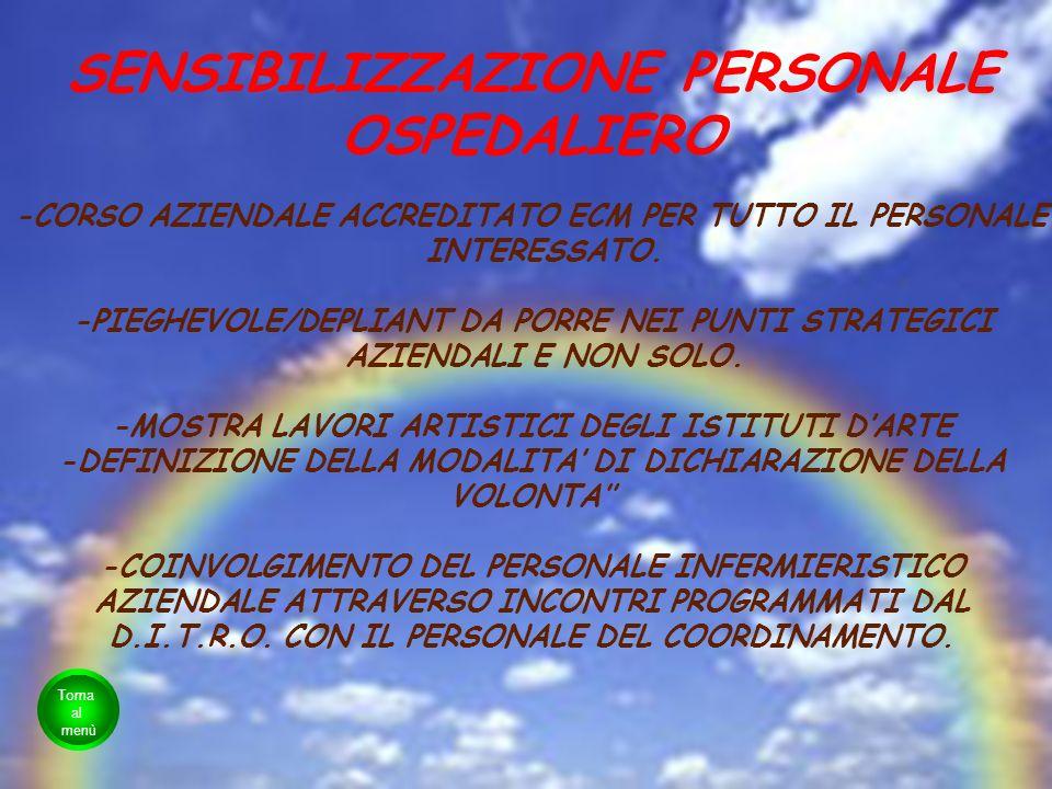 SENSIBILIZZAZIONE PERSONALE OSPEDALIERO -CORSO AZIENDALE ACCREDITATO ECM PER TUTTO IL PERSONALE INTERESSATO. -PIEGHEVOLE/DEPLIANT DA PORRE NEI PUNTI S