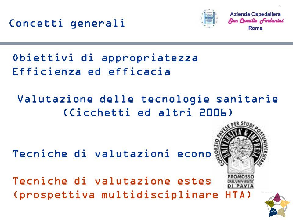 3 Obiettivi di appropriatezza Efficienza ed efficacia Valutazione delle tecnologie sanitarie (Cicchetti ed altri 2006) Tecniche di valutazioni economiche Tecniche di valutazione estese (prospettiva multidisciplinare HTA) Concetti generali