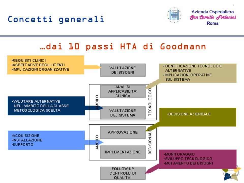 5 Concetti generali …dai 10 passi HTA di Goodmann