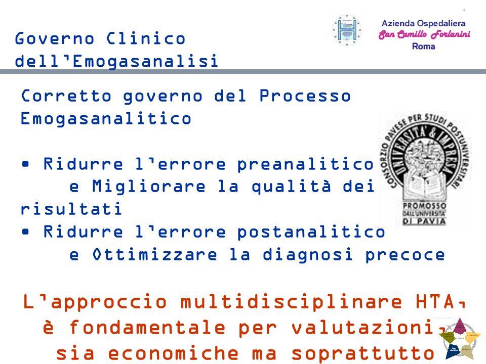 10 Governo Clinico dellEmogasanalisi