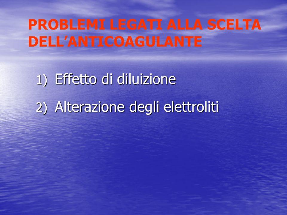 PROBLEMI LEGATI ALLA SCELTA DELLANTICOAGULANTE 1) Effetto di diluizione 2) Alterazione degli elettroliti