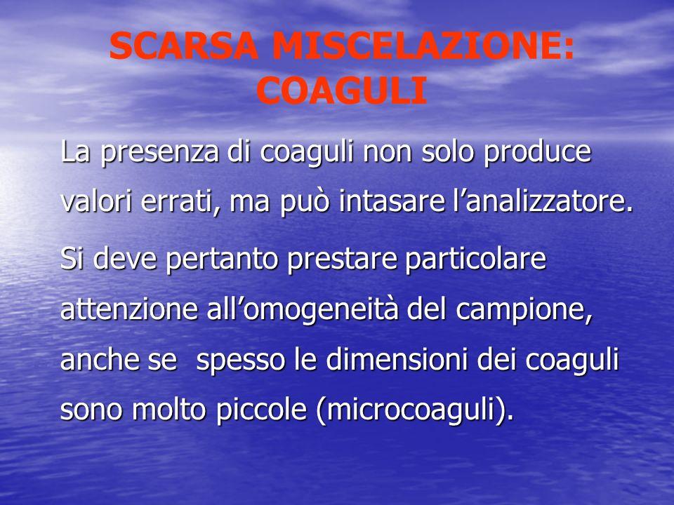 SCARSA MISCELAZIONE: COAGULI La presenza di coaguli non solo produce valori errati, ma può intasare lanalizzatore. Si deve pertanto prestare particola