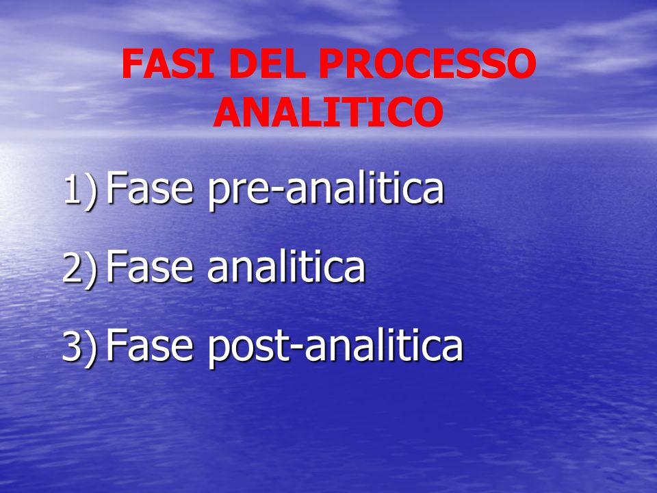 FASI DEL PROCESSO ANALITICO 1) Fase pre-analitica 2) Fase analitica 3) Fase post-analitica