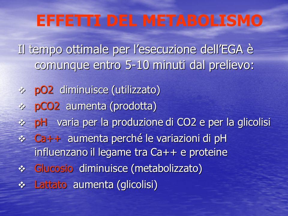 EFFETTI DEL METABOLISMO Il tempo ottimale per lesecuzione dellEGA è comunque entro 5-10 minuti dal prelievo: pO2 diminuisce (utilizzato) pO2 diminuisc