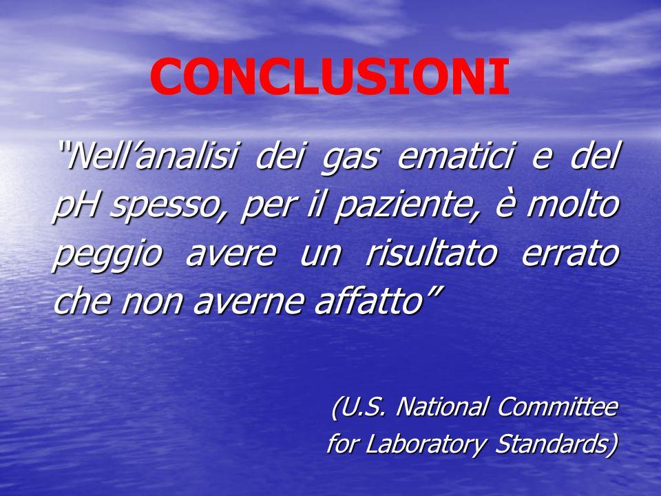 CONCLUSIONI Nellanalisi dei gas ematici e del pH spesso, per il paziente, è molto peggio avere un risultato errato che non averne affatto (U.S. Nation