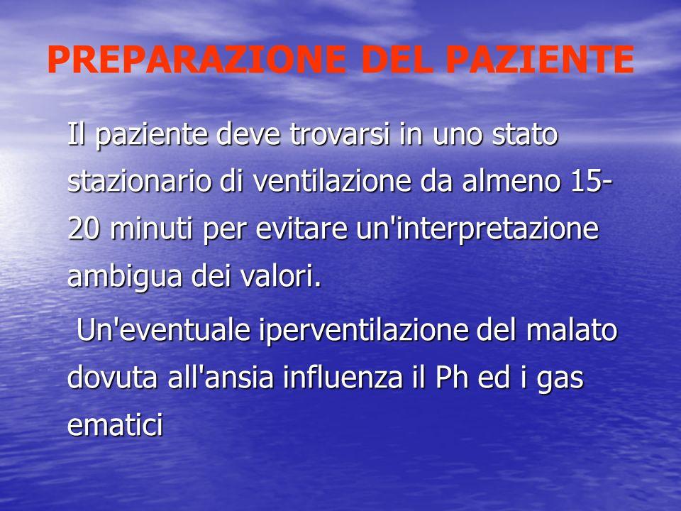 PREPARAZIONE DEL PAZIENTE Il paziente deve trovarsi in uno stato stazionario di ventilazione da almeno 15- 20 minuti per evitare un'interpretazione am