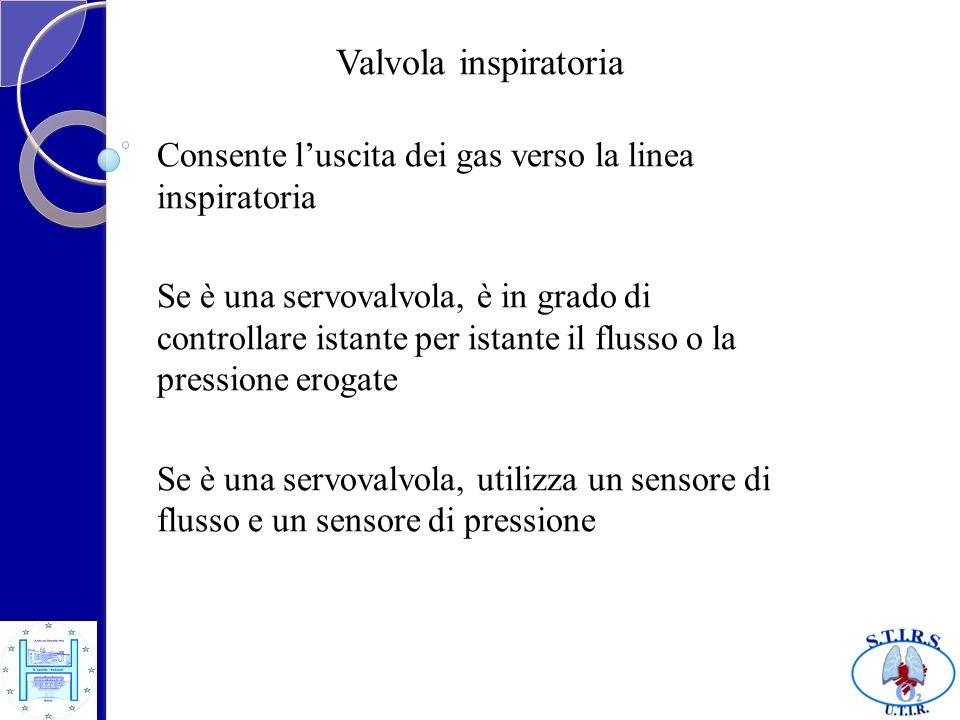 Valvola inspiratoria Consente luscita dei gas verso la linea inspiratoria Se è una servovalvola, è in grado di controllare istante per istante il flus