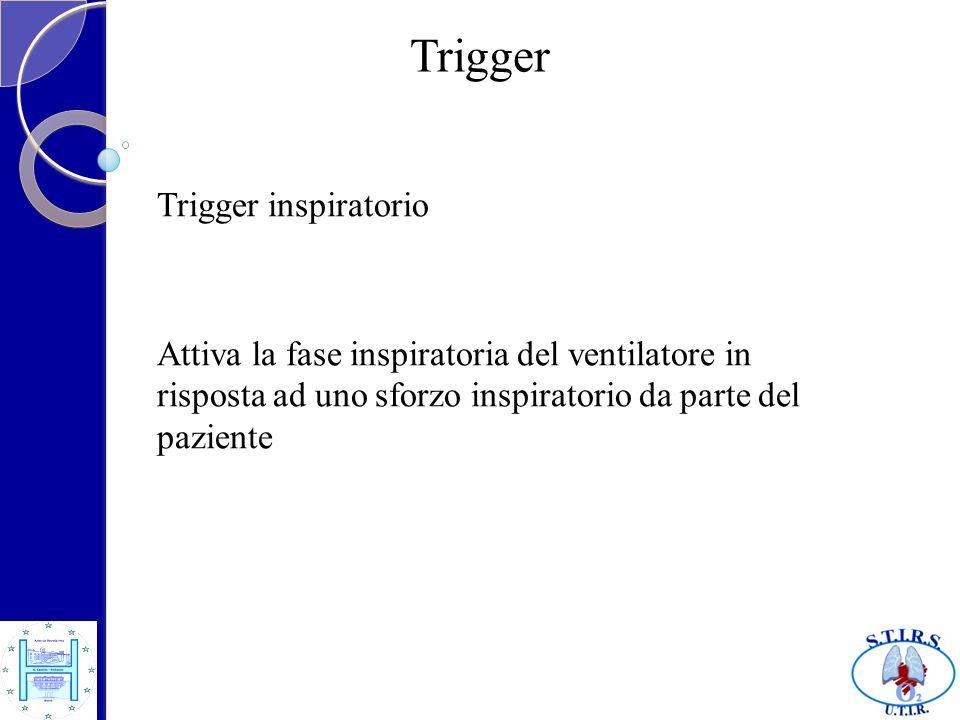 Trigger Trigger inspiratorio Attiva la fase inspiratoria del ventilatore in risposta ad uno sforzo inspiratorio da parte del paziente
