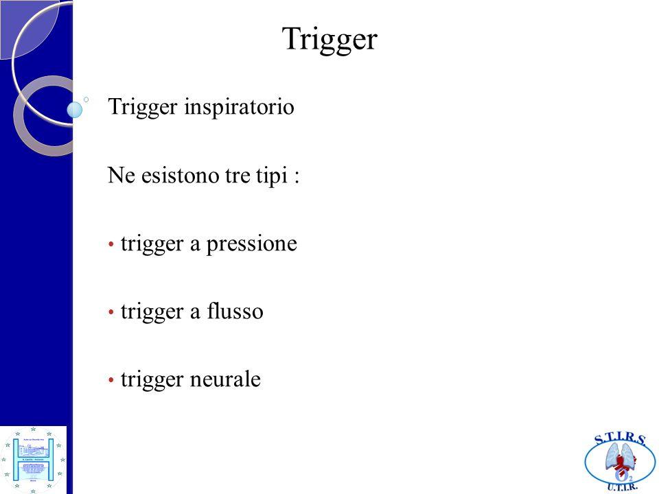 Trigger Trigger inspiratorio Ne esistono tre tipi : trigger a pressione trigger a flusso trigger neurale