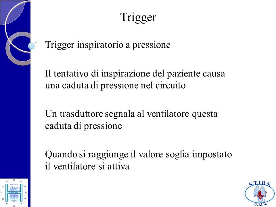 Trigger Trigger inspiratorio a pressione Il tentativo di inspirazione del paziente causa una caduta di pressione nel circuito Un trasduttore segnala a