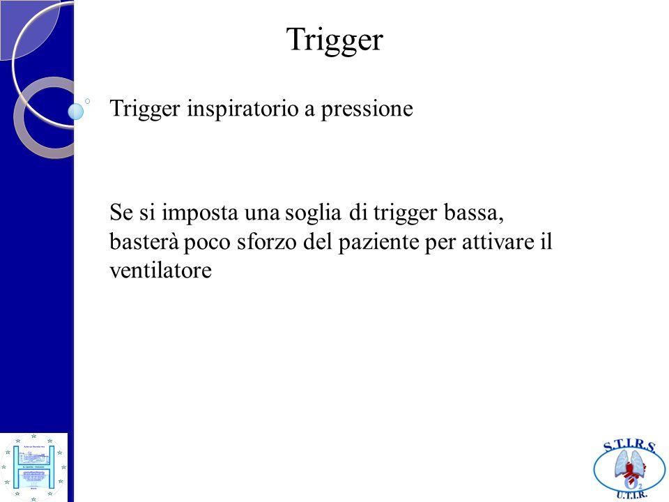 Trigger Trigger inspiratorio a pressione Se si imposta una soglia di trigger bassa, basterà poco sforzo del paziente per attivare il ventilatore