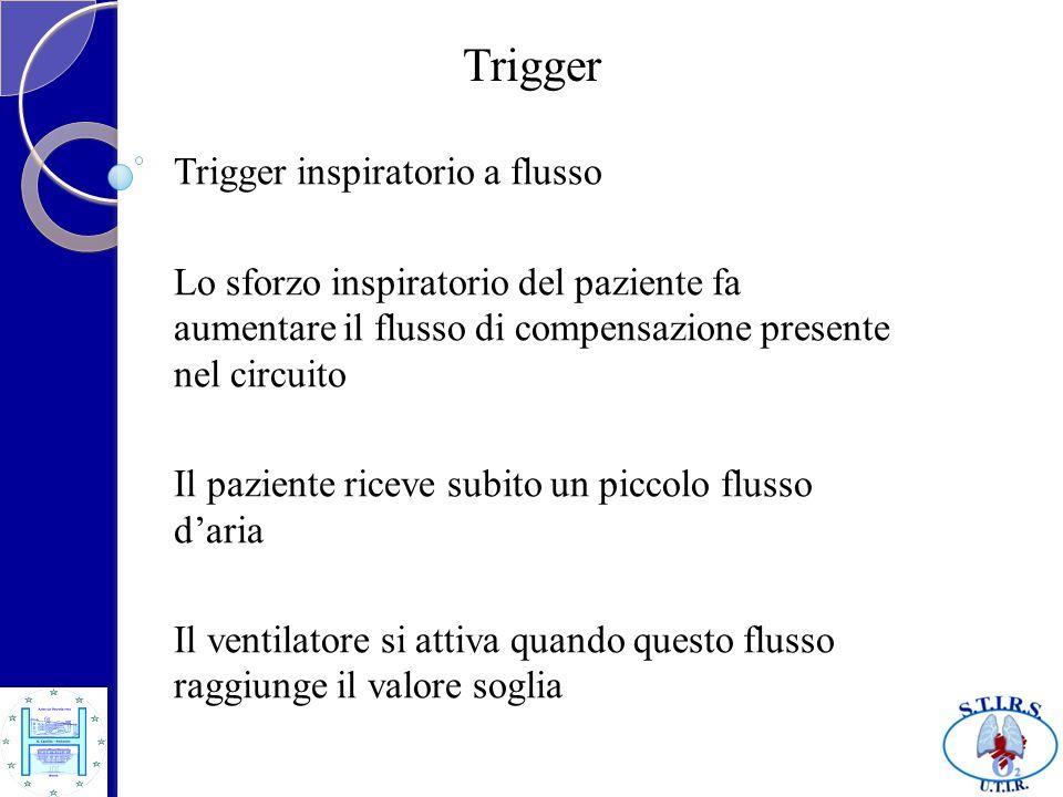 Trigger Trigger inspiratorio a flusso Lo sforzo inspiratorio del paziente fa aumentare il flusso di compensazione presente nel circuito Il paziente ri