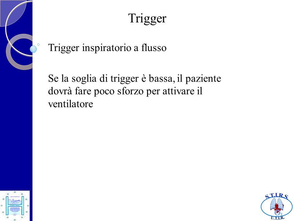 Trigger Trigger inspiratorio a flusso Se la soglia di trigger è bassa, il paziente dovrà fare poco sforzo per attivare il ventilatore