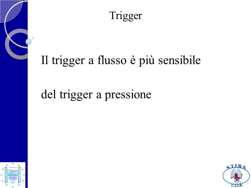 Trigger Il trigger a flusso è più sensibile del trigger a pressione