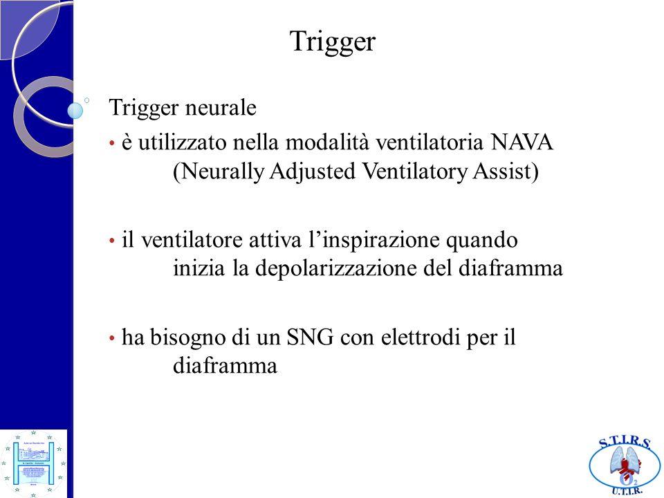 Trigger Trigger neurale è utilizzato nella modalità ventilatoria NAVA (Neurally Adjusted Ventilatory Assist) il ventilatore attiva linspirazione quand