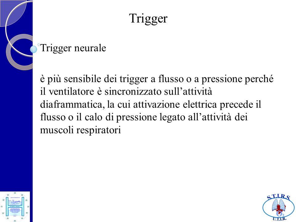 Trigger Trigger neurale è più sensibile dei trigger a flusso o a pressione perché il ventilatore è sincronizzato sullattività diaframmatica, la cui at