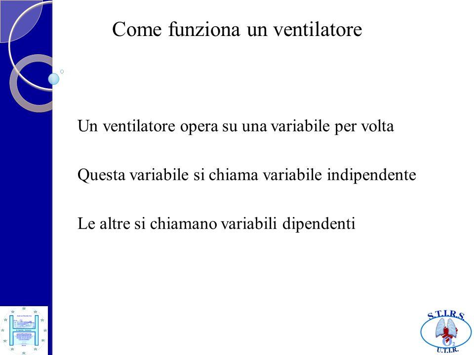 Come funziona un ventilatore Un ventilatore opera su una variabile per volta Questa variabile si chiama variabile indipendente Le altre si chiamano va