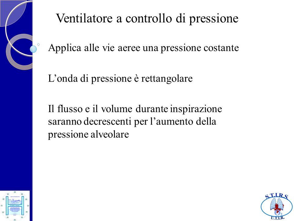 Ventilatore a controllo di pressione Applica alle vie aeree una pressione costante Londa di pressione è rettangolare Il flusso e il volume durante ins
