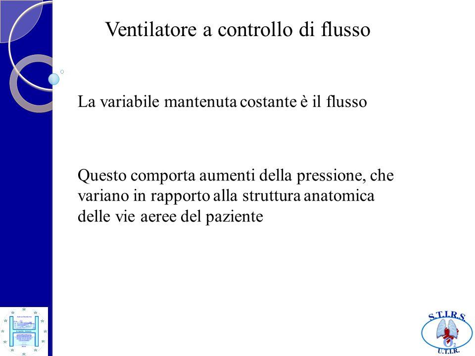 Ventilatore a controllo di flusso La variabile mantenuta costante è il flusso Questo comporta aumenti della pressione, che variano in rapporto alla st