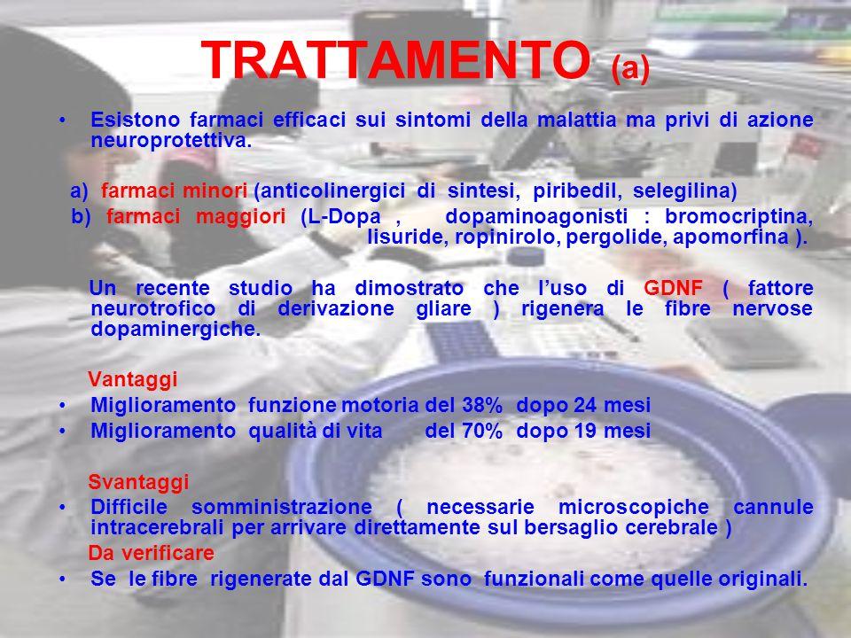 TRATTAMENTO (a) Esistono farmaci efficaci sui sintomi della malattia ma privi di azione neuroprotettiva. a) farmaci minori (anticolinergici di sintesi