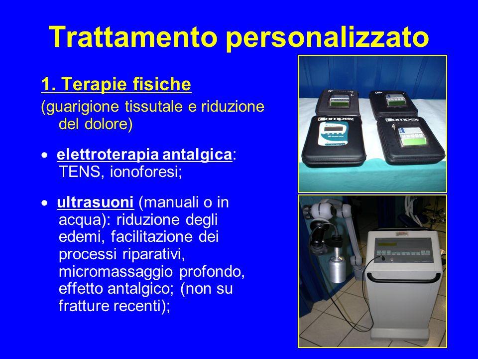 laser (CO 2 / IR): effetto trofico; magnetoterapia (a lettino mod.