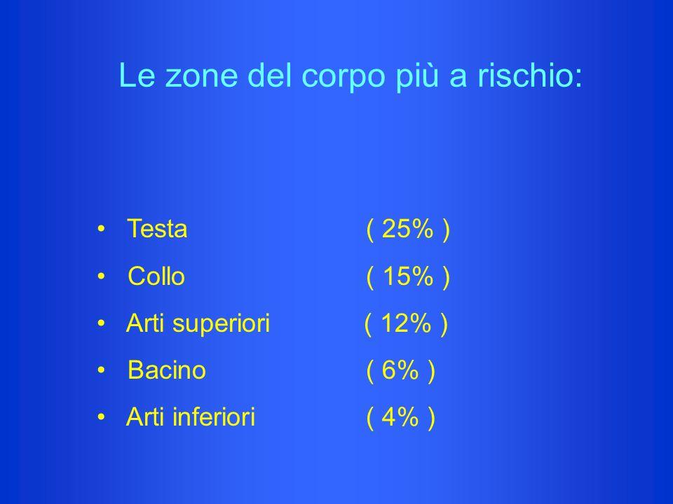 Le zone del corpo più a rischio : Testa ( 25% ) Collo ( 15% ) Arti superiori ( 12% ) Bacino ( 6% ) Arti inferiori ( 4% )