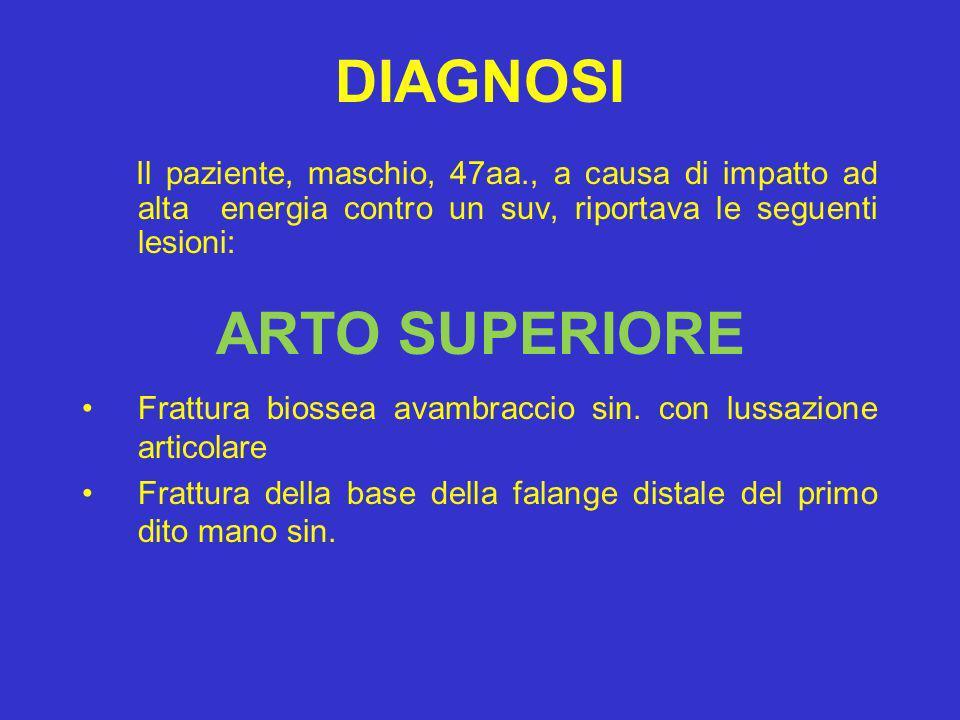 GRAZIE AMBULATORIO FISIOTERAPICO CARUSO DIAGNOSTICA E SPECIALISTICA www.carusofisioterapia.it www.medicinariabilitativa.it