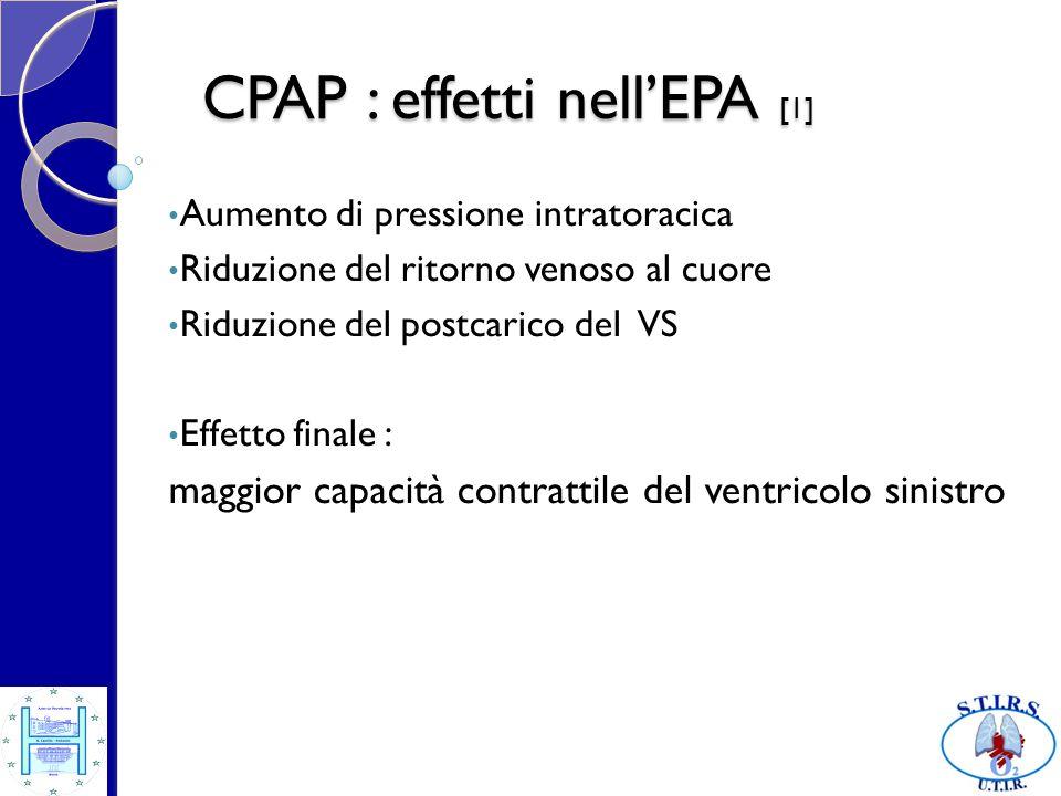 CPAP : effetti nellEPA [1] Aumento di pressione intratoracica Riduzione del ritorno venoso al cuore Riduzione del postcarico del VS Effetto finale : m