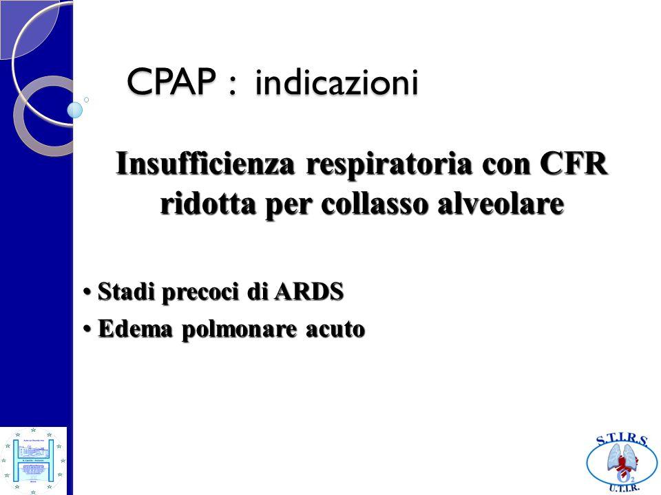 CPAP : indicazioni Insufficienza respiratoria con CFR ridotta per collasso alveolare Stadi precoci di ARDS Stadi precoci di ARDS Edema polmonare acuto