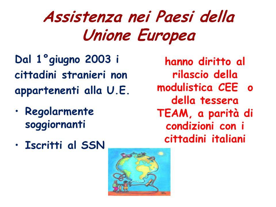 Assistenza nei Paesi della Unione Europea Dal 1°giugno 2003 i cittadini stranieri non appartenenti alla U.E. Regolarmente soggiornanti Iscritti al SSN