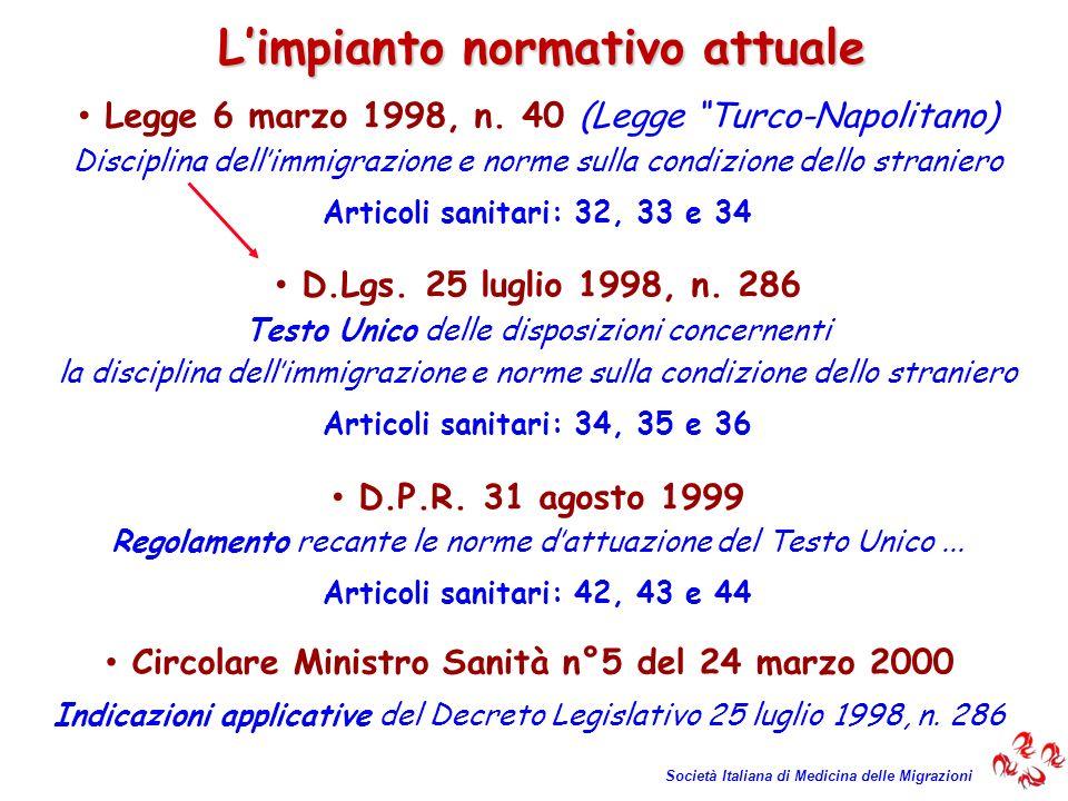 Limpianto normativo attuale Legge 6 marzo 1998, n. 40 (Legge Turco-Napolitano) Disciplina dellimmigrazione e norme sulla condizione dello straniero Ar
