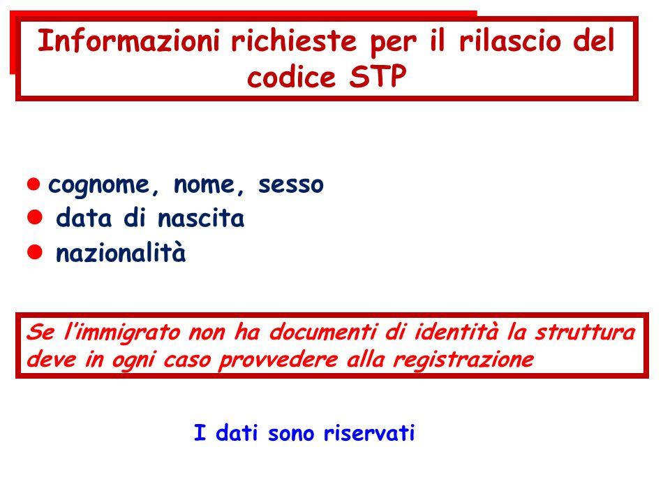 Informazioni richieste per il rilascio del codice STP cognome, nome, sesso data di nascita nazionalità Se limmigrato non ha documenti di identità la s