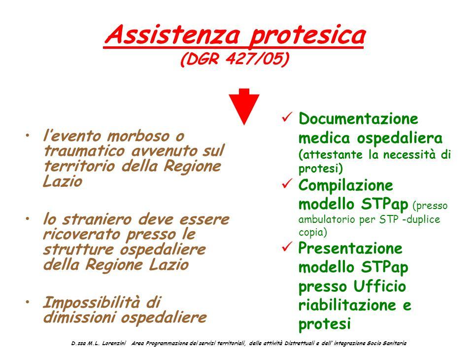 Assistenza protesica (DGR 427/05) levento morboso o traumatico avvenuto sul territorio della Regione Lazio lo straniero deve essere ricoverato presso