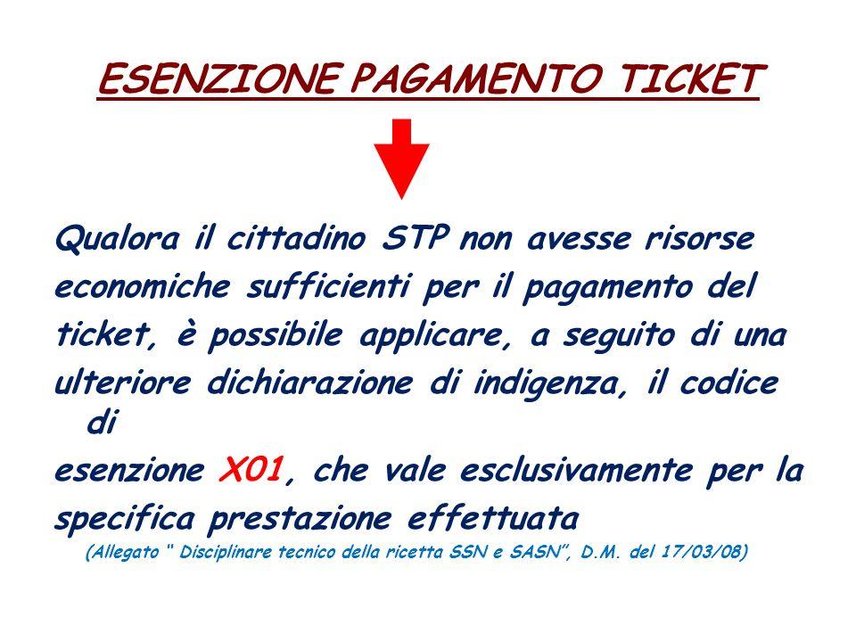 ESENZIONE PAGAMENTO TICKET Qualora il cittadino STP non avesse risorse economiche sufficienti per il pagamento del ticket, è possibile applicare, a se