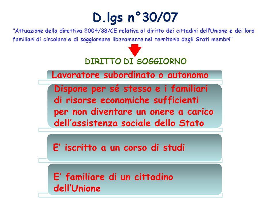 D.lgs n°30/07 Attuazione della direttiva 2004/38/CE relativa al diritto dei cittadini dellUnione e dei loro familiari di circolare e di soggiornare li