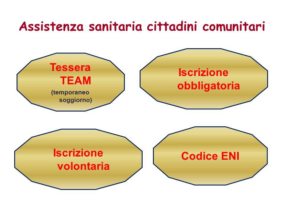 Assistenza sanitaria cittadini comunitari Codice ENI Iscrizione obbligatoria Iscrizione volontaria Tessera TEAM (temporaneo soggiorno)