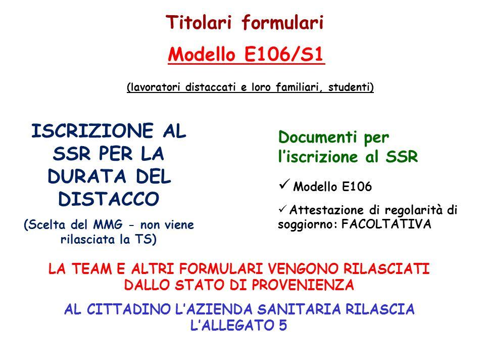 5. Titolari formulari Documenti per liscrizione al SSR Modello E106 Attestazione di regolarità di soggiorno: FACOLTATIVA Modello E106/S1 (lavoratori d