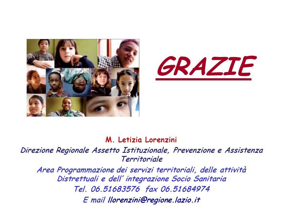 GRAZIE M. Letizia Lorenzini Direzione Regionale Assetto Istituzionale, Prevenzione e Assistenza Territoriale Area Programmazione dei servizi territori