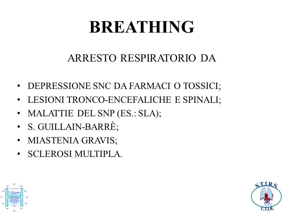 BREATHING ARRESTO RESPIRATORIO DA DEPRESSIONE SNC DA FARMACI O TOSSICI; LESIONI TRONCO-ENCEFALICHE E SPINALI; MALATTIE DEL SNP (ES.: SLA); S. GUILLAIN