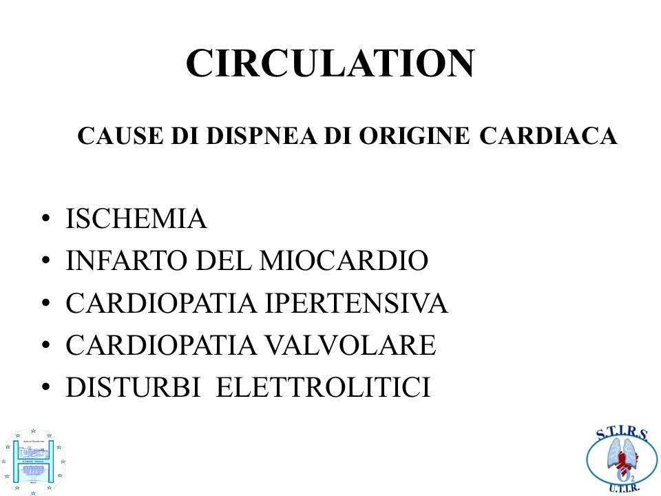 CIRCULATION CAUSE DI DISPNEA DI ORIGINE CARDIACA ISCHEMIA INFARTO DEL MIOCARDIO CARDIOPATIA IPERTENSIVA CARDIOPATIA VALVOLARE DISTURBI ELETTROLITICI