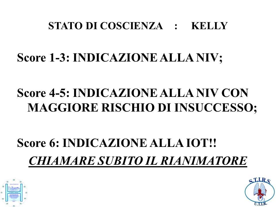 STATO DI COSCIENZA : KELLY Score 1-3: INDICAZIONE ALLA NIV; Score 4-5: INDICAZIONE ALLA NIV CON MAGGIORE RISCHIO DI INSUCCESSO; Score 6: INDICAZIONE A