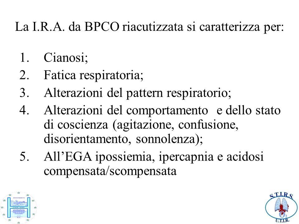 La I.R.A. da BPCO riacutizzata si caratterizza per: 1.Cianosi; 2.Fatica respiratoria; 3.Alterazioni del pattern respiratorio; 4.Alterazioni del compor
