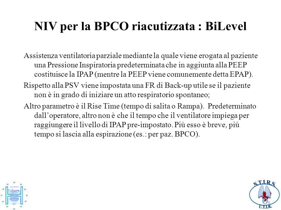 NIV per la BPCO riacutizzata : BiLevel Assistenza ventilatoria parziale mediante la quale viene erogata al paziente una Pressione Inspiratoria predete