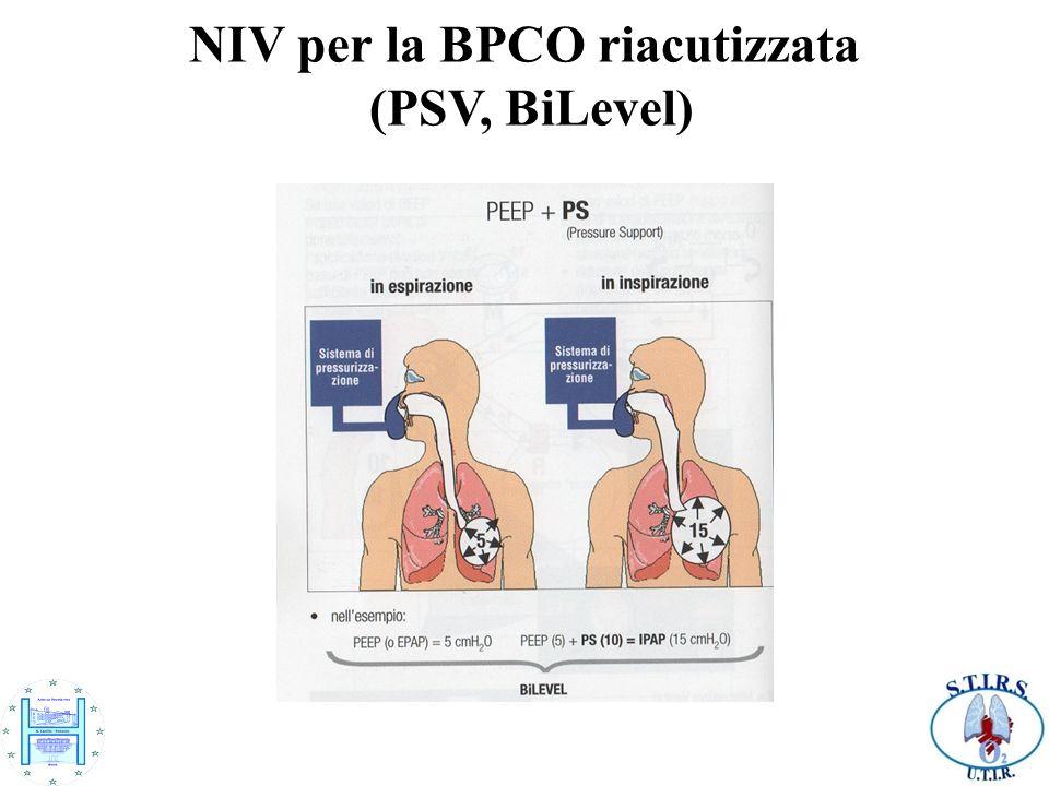 NIV per la BPCO riacutizzata (PSV, BiLevel)